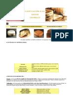 CLASIFICACIÓN de los quesos españoles.docx