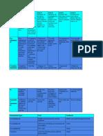asessment plan - google docs