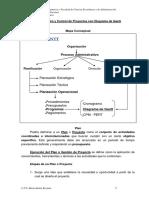 Planificación y Control - Diagrama de Gantt
