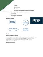 DIAGRAMAS DE FLUJOS DE DATOS.docx