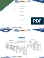 Fase 0_ Mapa Conceptual_301330A_360_Jairo_Meza.docx