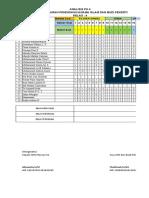Analisis PH 4