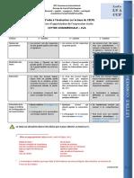 Criteres d'évaluation lettre commerciale LVA-BTS