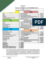 ANALASIS E INTERPRETACION DE BALANCE.docx