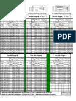 b 16 36 Orifice Flange Chart Front Mm