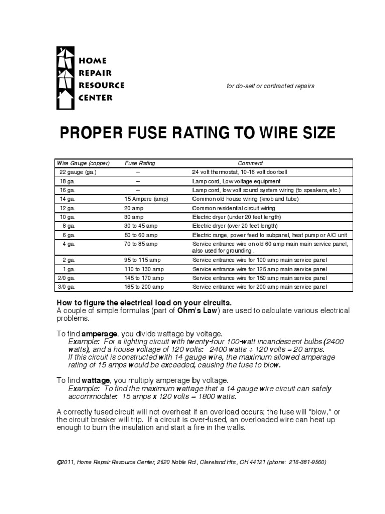 Fuse Wire Ratings