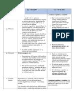 Mecanismos de participación efectiva.docx