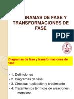Diagrama de Fases (2)