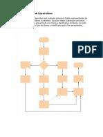 Plantilla de diagrama de flujo en blanco.docx