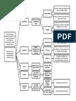 Mapa Act. Primarias.docx