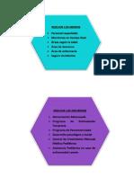 Las 3 Estrategias de Marketing Kerubines