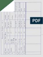 Detalle_de_manometros_en_Petroal.pdf