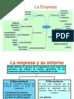 2 la empresa y su entorno.pptx