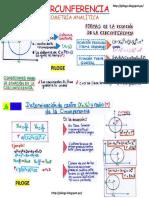 ECUACION DE LA  CIRCUNFERENC.pptx
