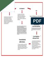 ESCURRIMIENTO - MAPA CONCEPTUAL.docx