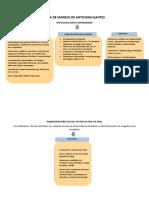 GUIA DE ANTICOAGULANTES.docx