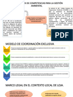 Diapositivas Marco Legal y Prop Educacion Amb