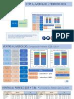 Informe de Mercado Febrero 2019 YPF