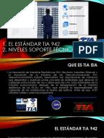 niveles de Soporte.pdf