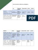 Cronograma de Jornada de Reflexiones Pedagógicas