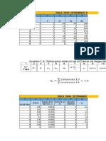 Examen Para Calcular La Estabilidad (1)