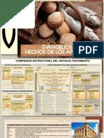 EVANGELIOS y HECHOS (mandar correos).pdf