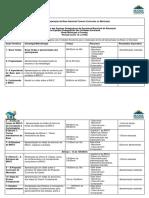 Plano de trabalho dia D de apropriação da BNCC.docx