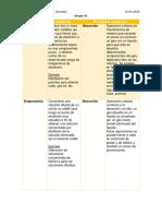 Tabla comparativa .pdf