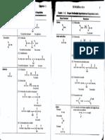 Estructura y Funcion de Las Proteinas - Bioquimica 3