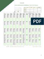 VBMAPP - Task Analysis - Nivel 2.docx