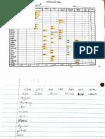 primaryspellinginventoryresults