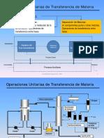 Operaciones Unitarias de Transferencia de Materia-Unidad 1.pdf