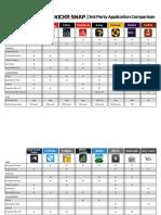 KICKR App Comparison Table