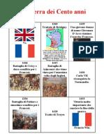 Cronologia della Guerra Dei Cento Anni