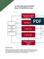 Konsep Safety Dan Manajemen Risiko Dalam Akreditasi PUSKESMAS Dan FKTP