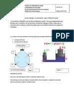 Principios fiscicos del accionamiento del embrague.docx