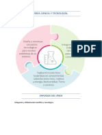 Procesos Didácticos de Ciencia y Tecnología