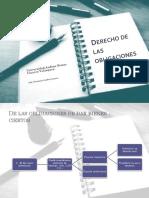 Derecho de las Obligaciones.pdf