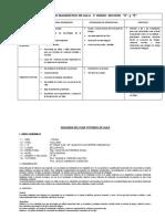 ESQUEMA DEL PLAN TUTORIAL DE AULA.docx