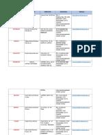 DIRECCIONES    TERRITORIALES.docx
