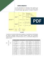 Hidrocarburos Alcanos, Alquenos y Alquinos (1)