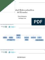 Actividad Hidrocarburífera Del Ecuador Digrama
