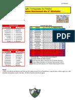 Resultados da 6ª Jornada do Campeonato Nacional da 2ª Divisão Sul em Futebol