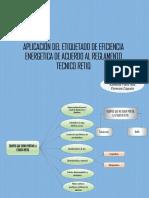 Mapa Conceptual Aplicación Del Etiquetado de Eficiencia Energetica de Acuerdo