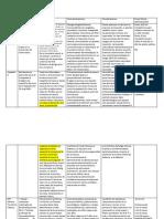 tabla de vacunas.docx