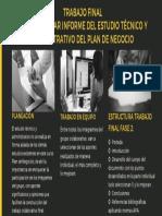 TRABAJO FINAL Fase 2_ Realizar Informe Del Estudio Técnico y Administrativo