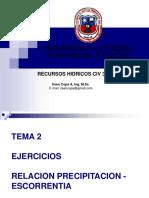 Unidad Tematica 2 Rh Ejercicios