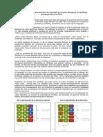 El caso del artículo 13 de la Directiva de Copyright en la UE y sus posibles consecuencias en el Perú.docx