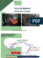Ciclo de Minado-perforacion y Voladura