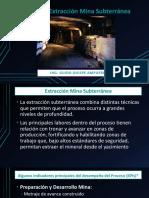 Proceso Extracción Mina Subterránea